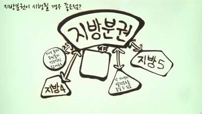 대상(지방분권을 통한 살기 좋은 대한민국 만들기 프로젝트)
