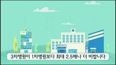 1.2차 의료기관 홍보동영상