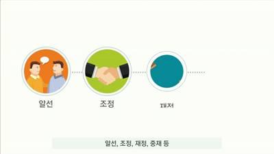 환경분쟁조정위원회 소개